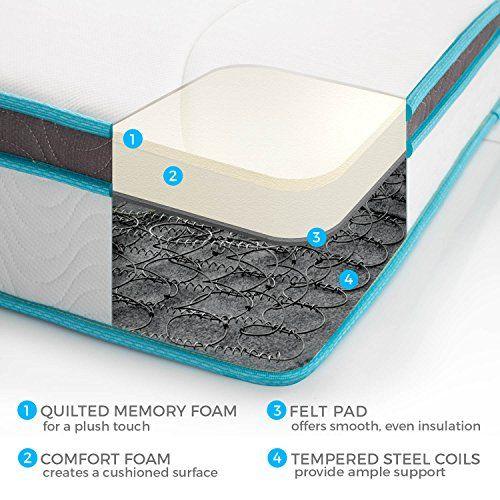 Twin Medium-Firm Linenspa 8 Inch Memory Foam and Innerspring Hybrid-Mattress