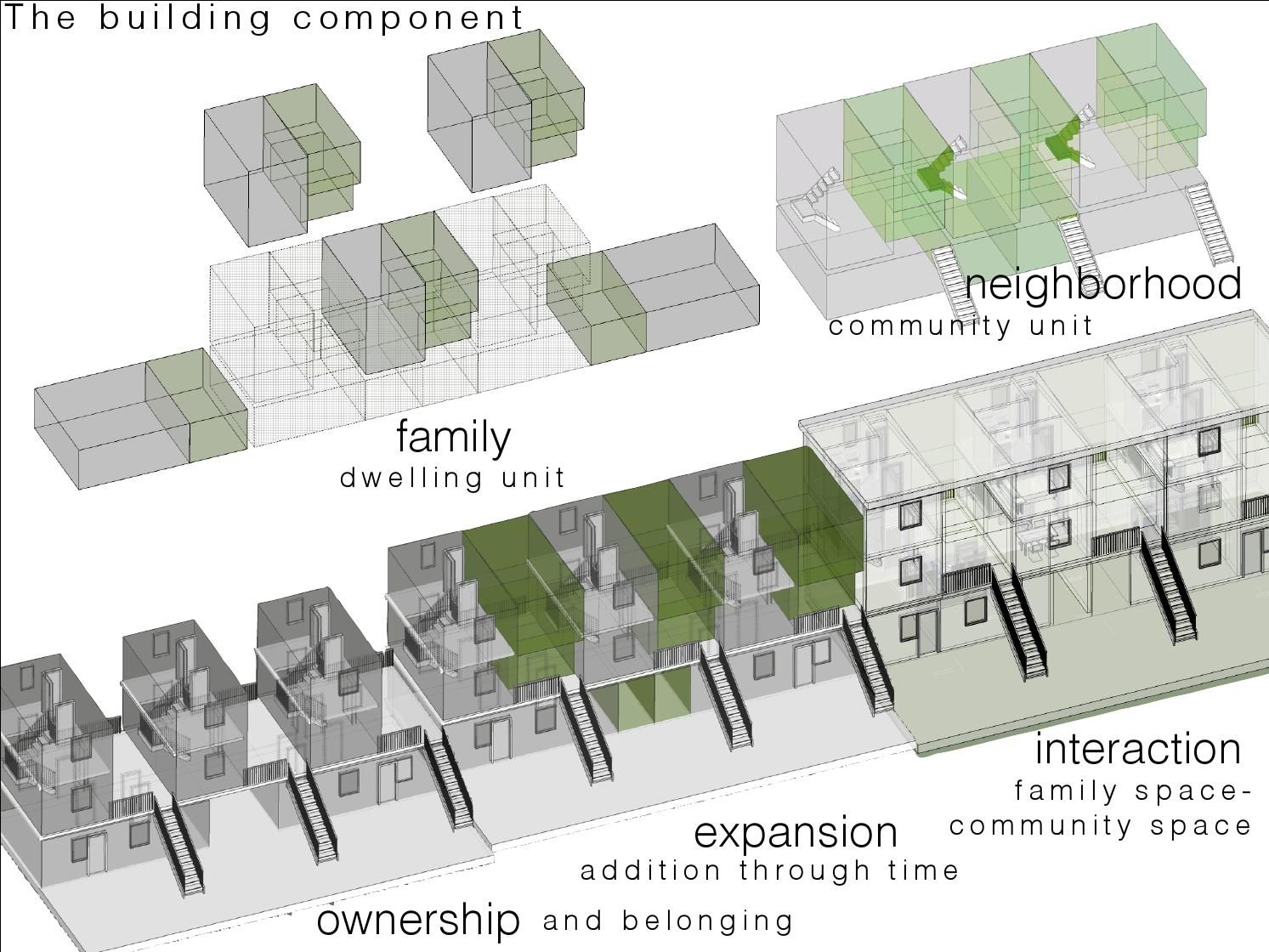 Elemental Monterrey Project Analysis  Architectural Drawings And