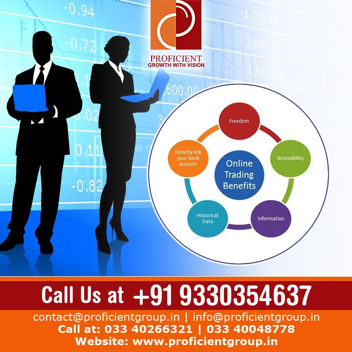 Open An Online Share Trading Account With Proficient Commodity Pvt Ltd Get Instant Access To Latest Stock Tips Updates On Prices