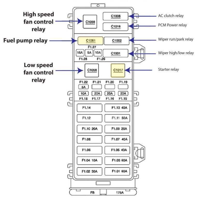 2006 Ford Taurus Fuse Diagrams