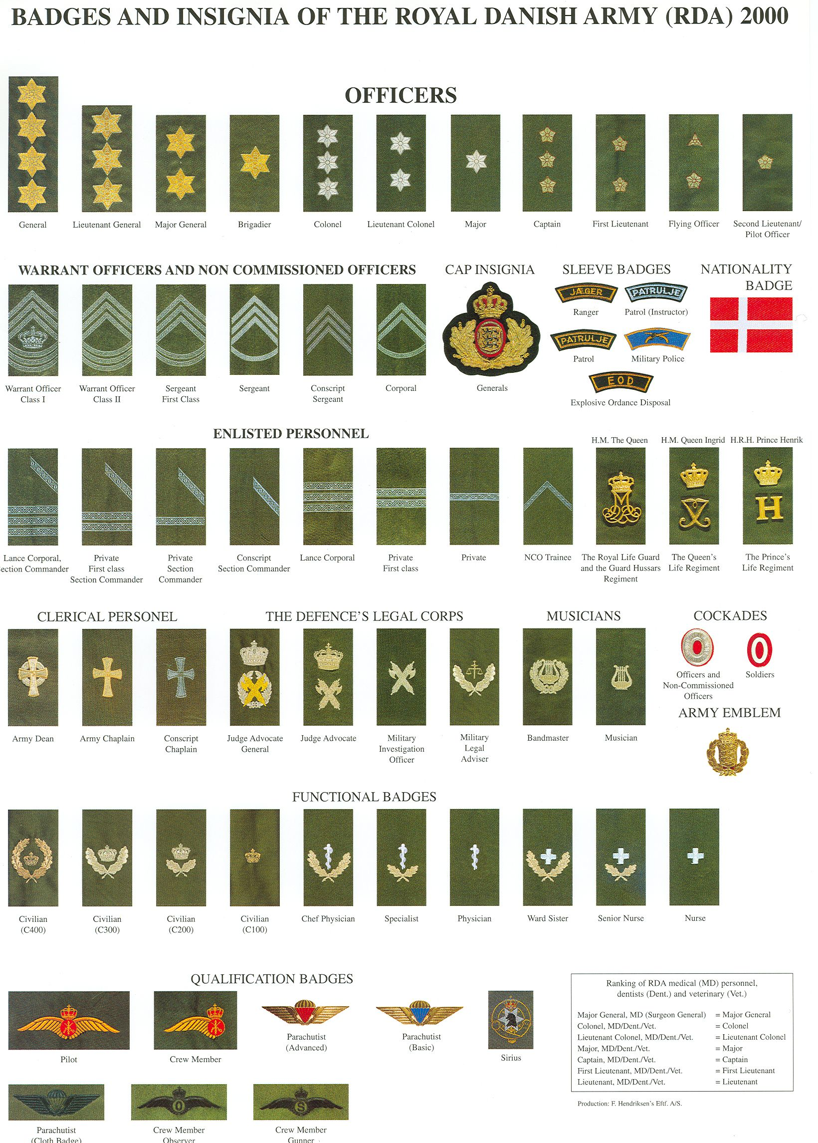 Pin by Mike Poekert on International Military Insignias ...