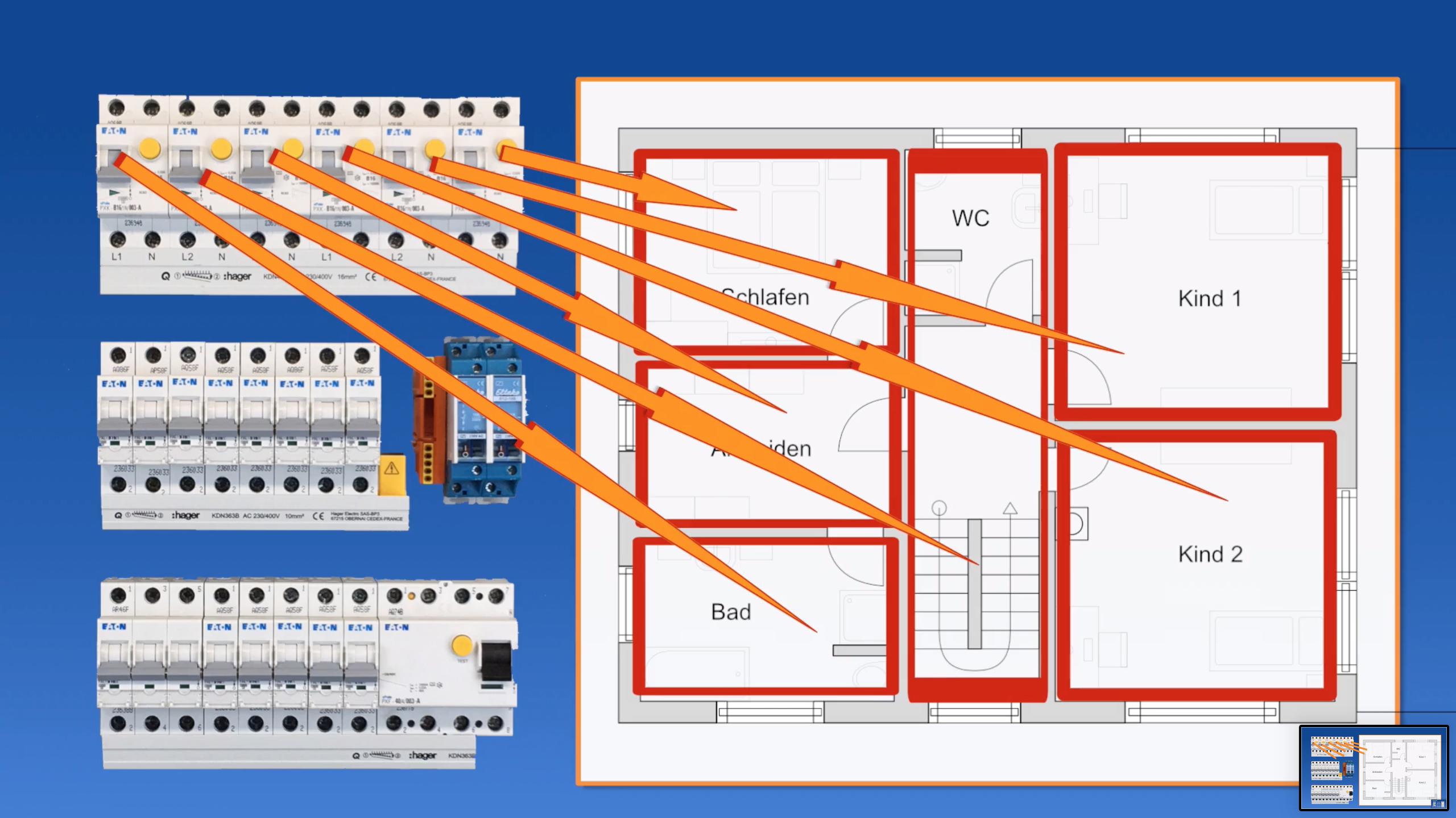 Stromkreisverteiler Unterverteilung Elektroinstallation Planen Elektroinstallation Elektroinstallation Selber Machen