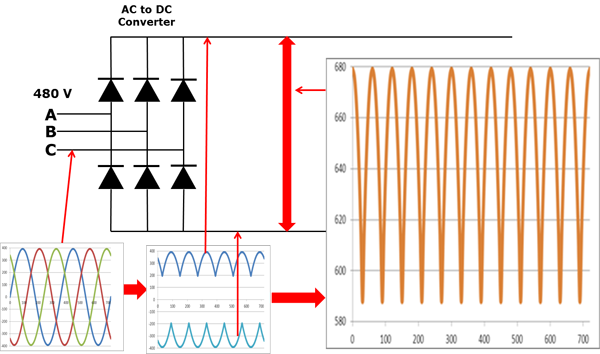 Pin by Adam Kirby on Electrical | Variables, Electrical engineering