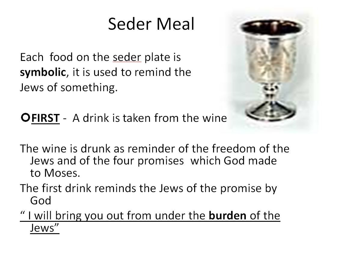 A Lesson Exploring The Passover With A Big Focus On The