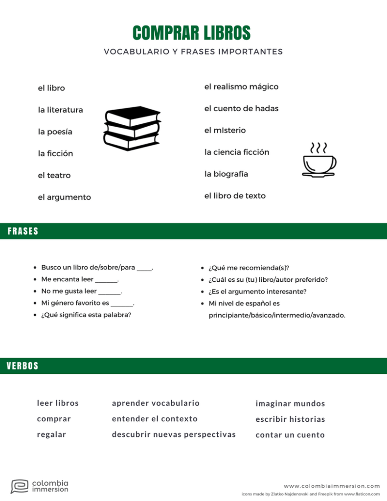 Spanish Vocabulary for Reading Books Colombia Immersion