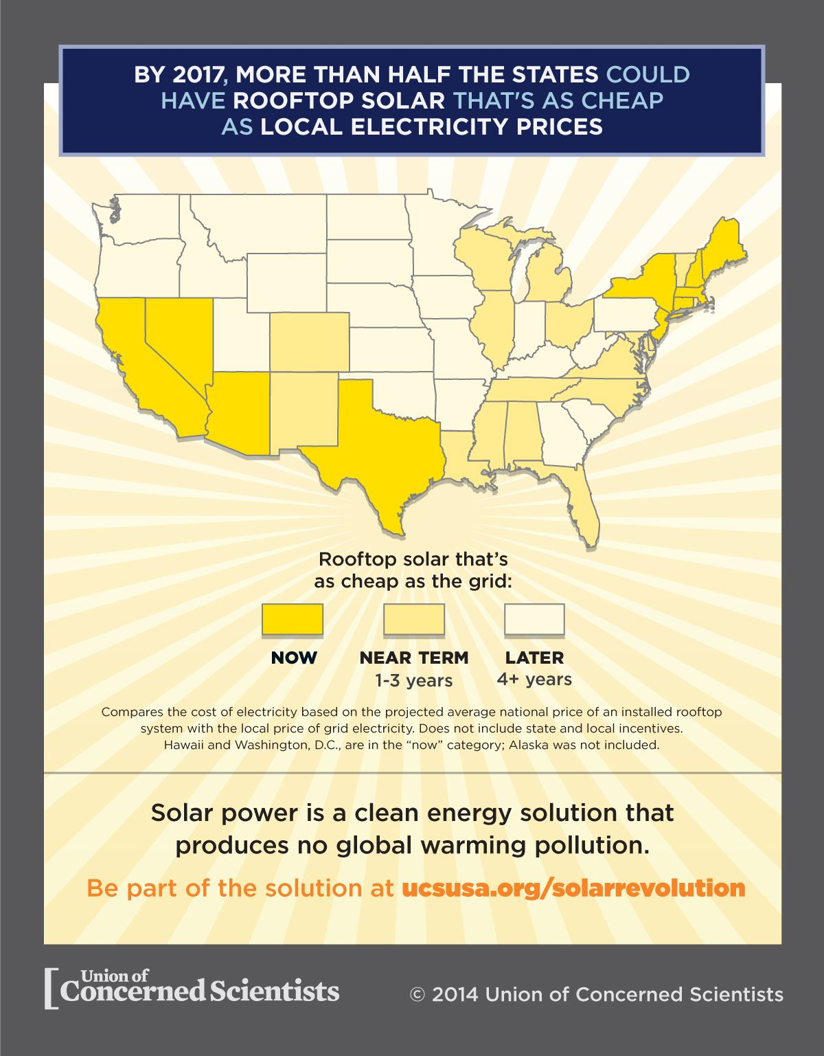 How Much Does Rooftop Solar Power Cost Grid Parity Here Or Coming In More Than Half Of U S States Solar Power Cost Electricity Prices Solar Energy