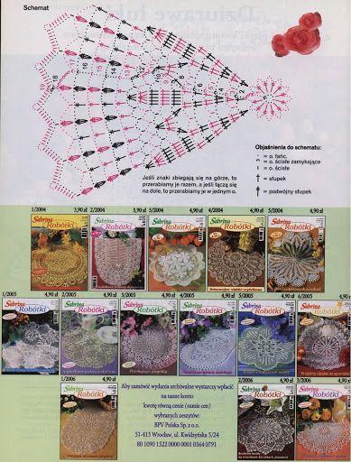 Sabrina_robotki_4_2006 - רחל ברעם - Álbuns da web do Picasa