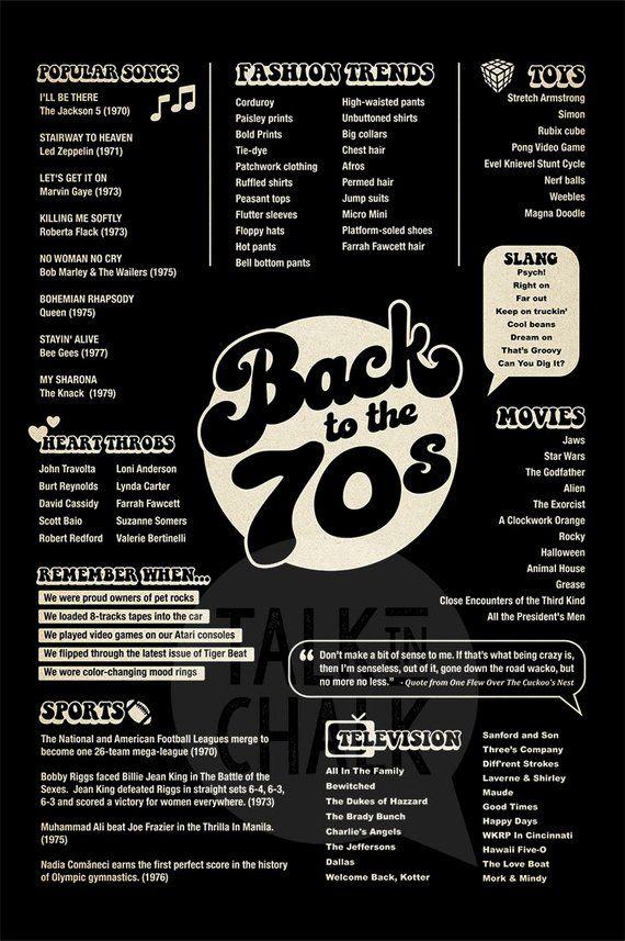 70s Party Decoration, 70s DIGITAL Poster, Seventies Digital Sign, 70s Pop Culture Poster, 70s Nostalgia Sign, INSTANT DOWNLOAD