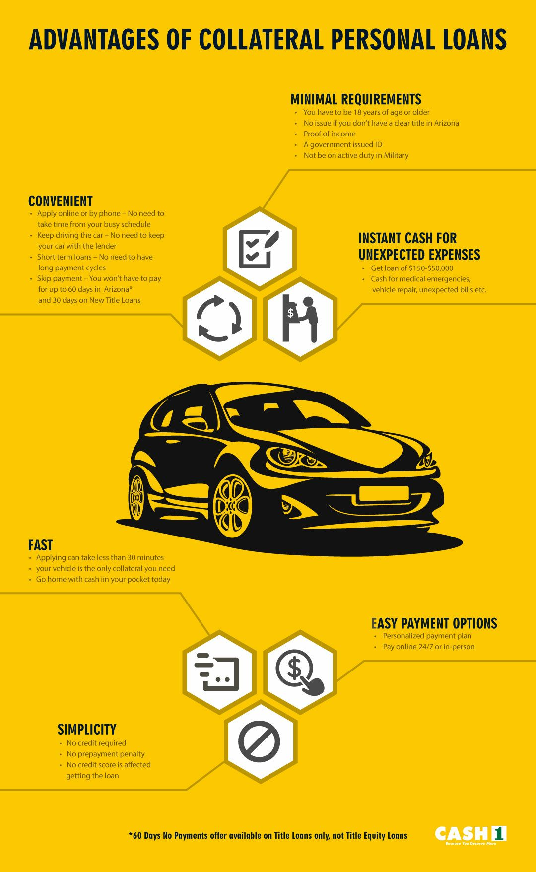 Advantages Of Collateral Personal Loans Infographic Do You Know The Advantages Of Collateral Personal Loans Use Your Car Title As Personal Loans Loan Person