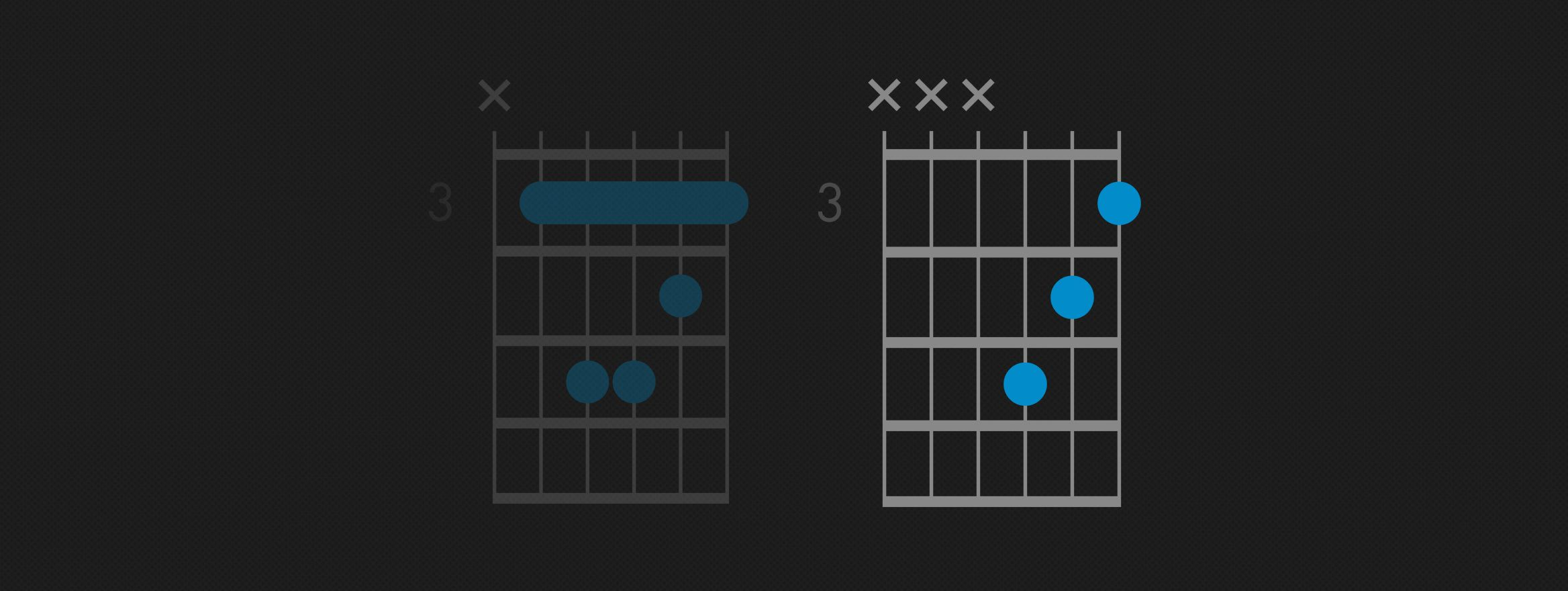 C Minor Guitar Chord   How to Play Cm Chord   Fender Play   Cm ...