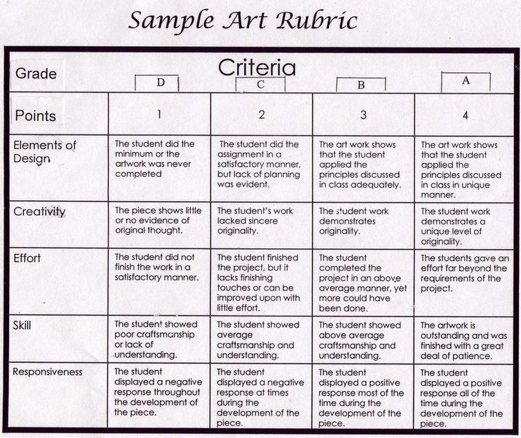 Pin by Andrea Latvis on art- general | Art rubric, Visual art