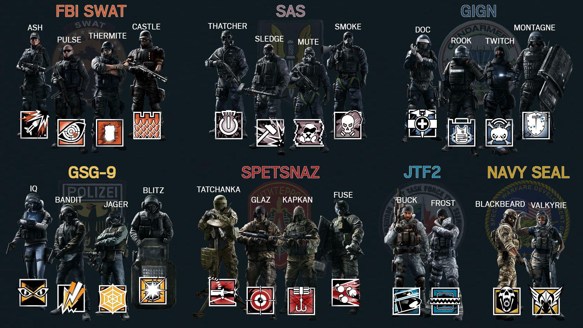 Rainbow Six Siege Operators Cheat Sheet Rainbow Six Siege Art
