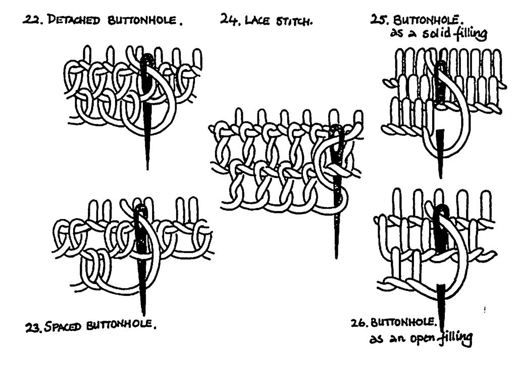 detached buttonhole  lace stitch  spaced buttonhole