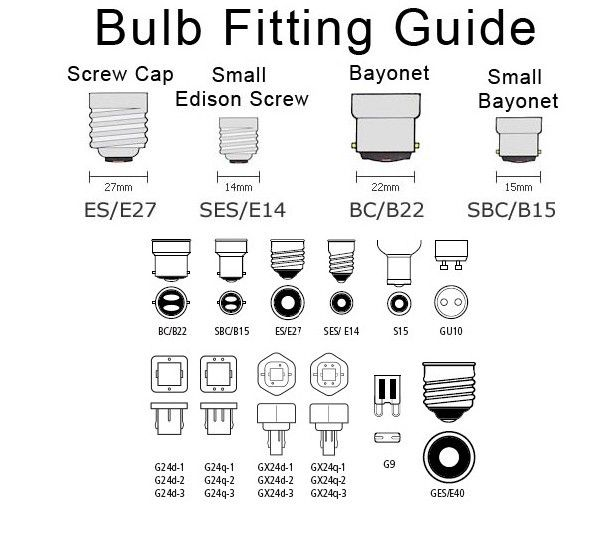Bulb Fitting Guide Lamp Holder Lamp Socket Bulb