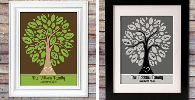 Personalized Family Tree 8x10 Print - Choose Your Own Colors ...