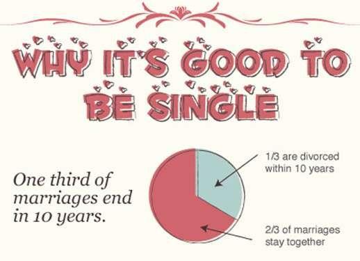 Popular dating websites australia