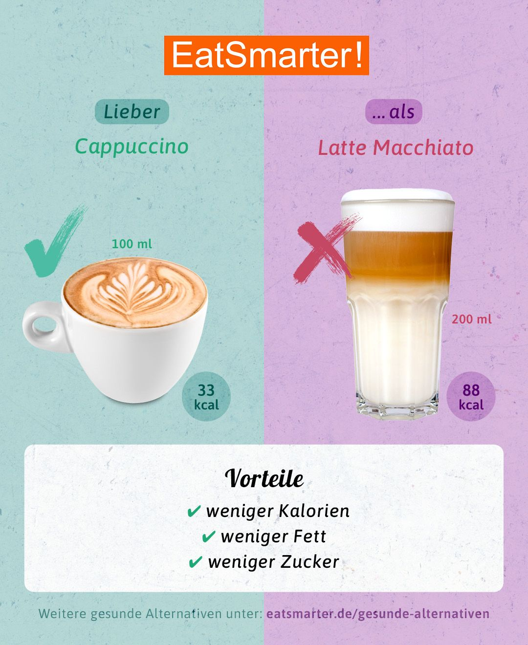 Gesunde Alternative: Cappuccino oder Latte Macchiato?