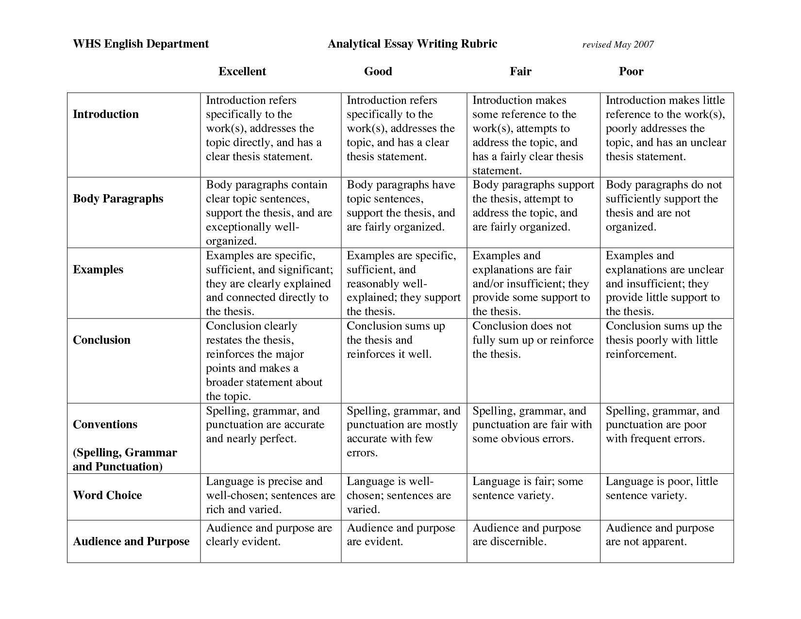 Essay Writing Rubric Writing Rubric Essay Writing Teaching Critical Thinking
