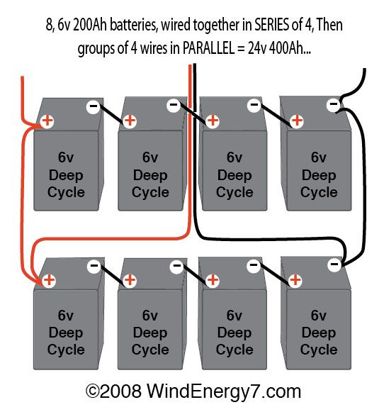 wiring multiple 6 volt batteries together |     but not voltage  so, 12  battery bank of 6v 200ah ea  = 24v 600ah