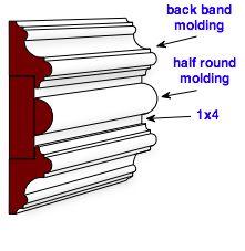 Chair Rail Molding Ideas Do It Yourself Help Com Chair Rail Molding Chair Rail Moldings And Trim