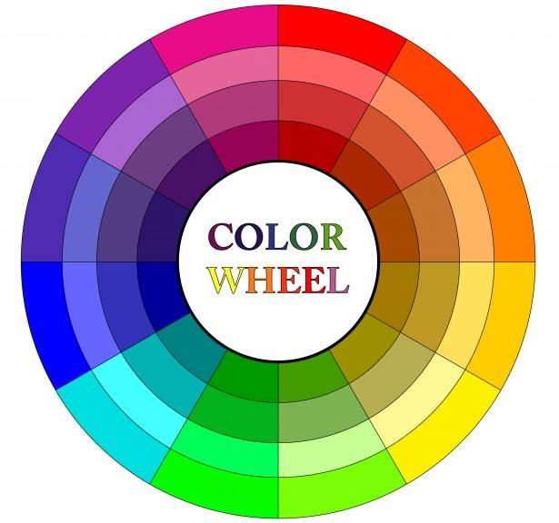 Basic Color Wheel (with variety of color wheel images shown on ...