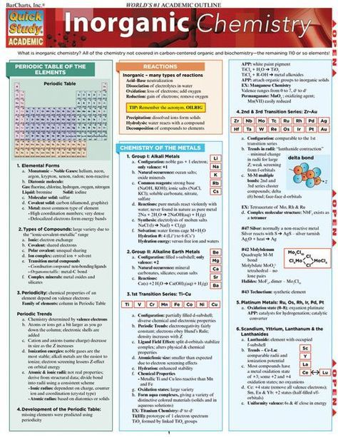 inorganic chemistry chemistry organic chemistry and students inorganic chemistry this review guide and improve your grades