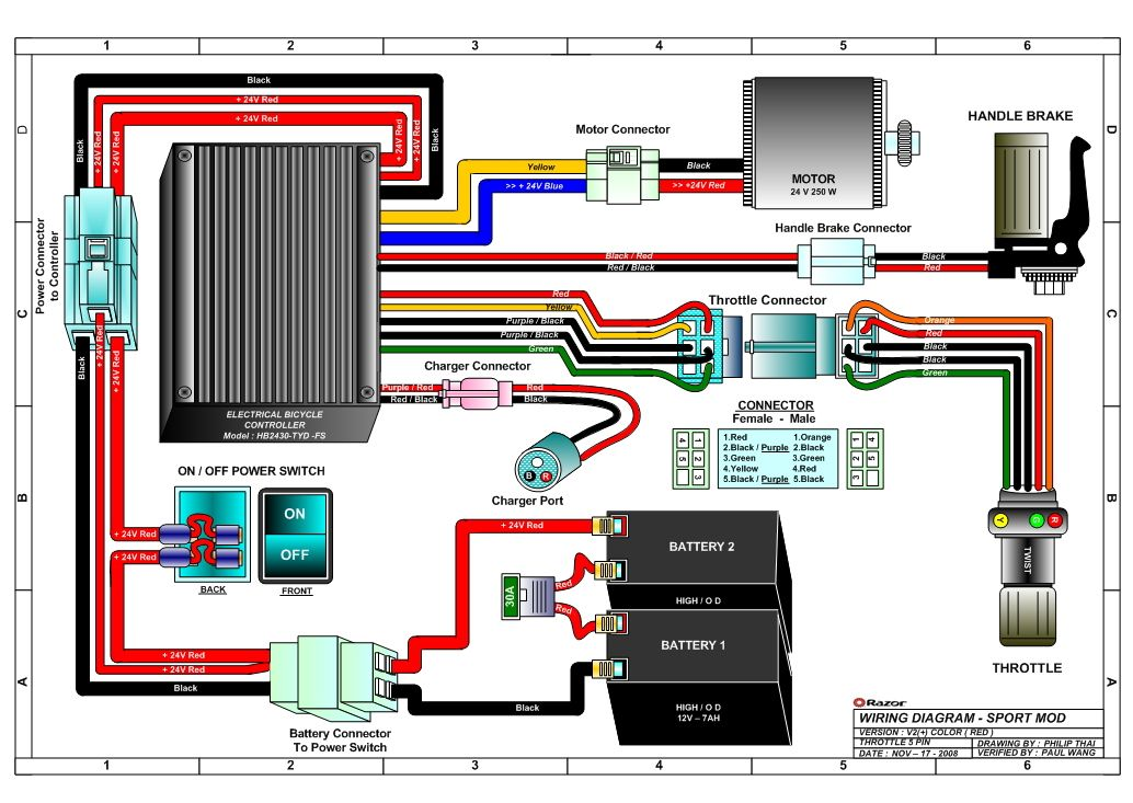 Wiring Diagram For Electric Scooter Bookingritzcarlton Info Electric Bike Diy Electric Bike Battery Electric Scooter