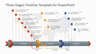 three stages timeline template for powerpoint slidemodel free templates in