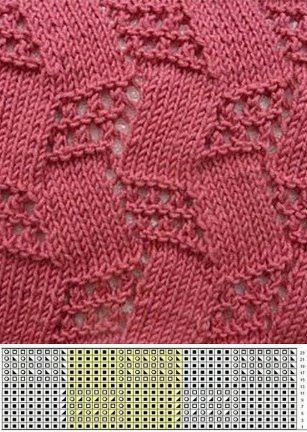Photo of Вязание спицами. Узоры