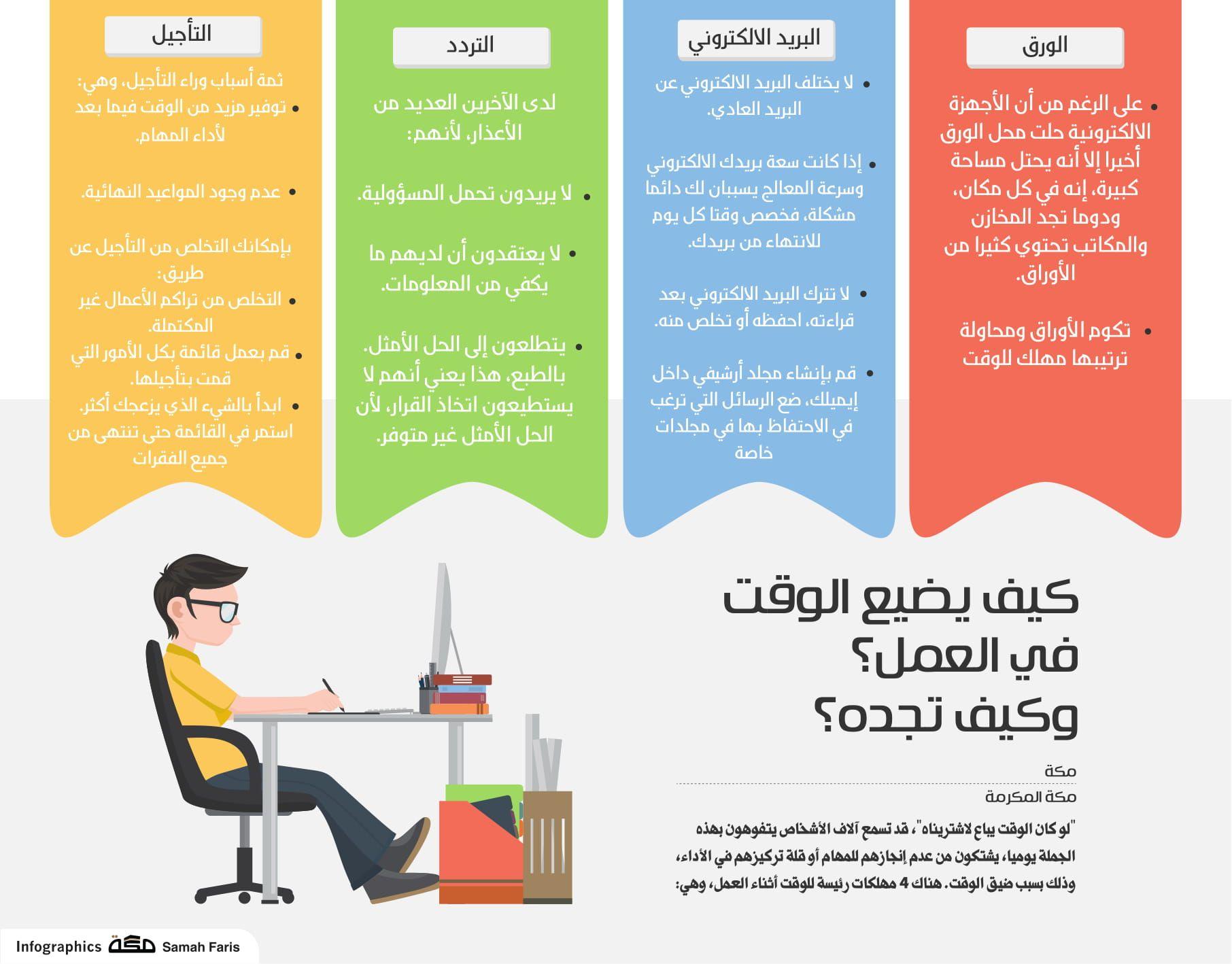 كيف يضيع الوقت في العمل وكيف تجده صحيفة مكة انفوجرافيك توظيف Infographic