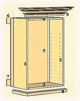 Pinned From Site Directly Build Wall Cabinet Parts List