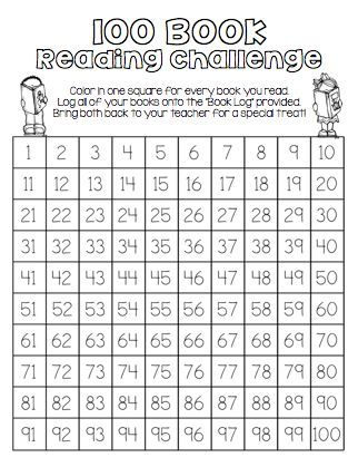 End Of The Year Fun Unit Book Log Reading Incentives