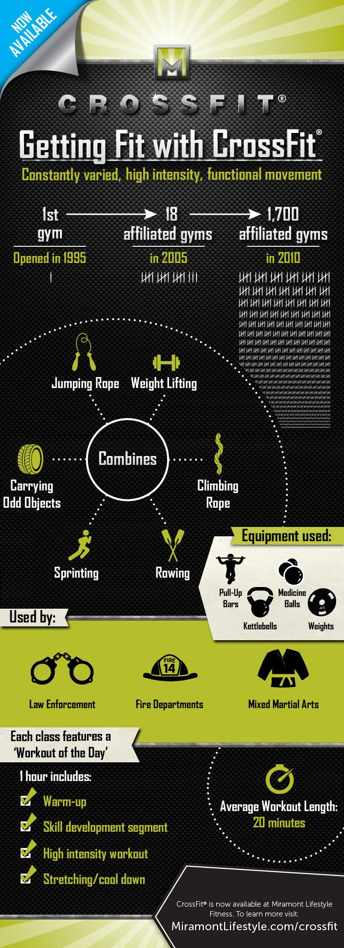 Crossfit is a type of training used that is considered high intensity. It is based on varied exercises and functional movement. The first Crossfit gym opened up in 1995 with the present time offering more than 1,700 affiliated gyms across the United States. For Crossfit enthusiasts everywhere, here is a series of Crossfit slogans and