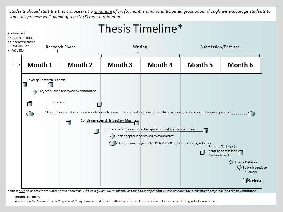 Assignment planning calculator