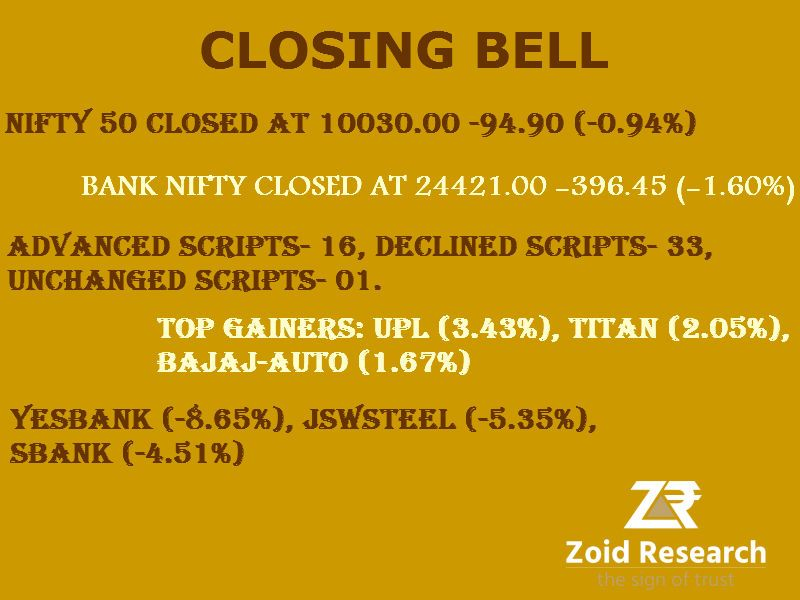 Pin by zoid research on commodity tips bajaj auto