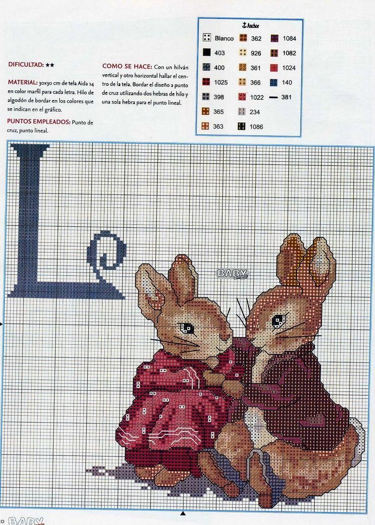 Beatrix Potter rabbits cross stitch pattern: | Beatriz Potter ...