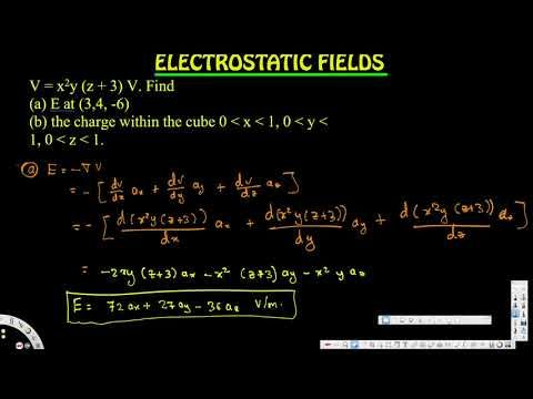 Electric Field The Charge Within The Cube Electrostatic Fields Elec In 2021 Electric Field Electromagnetic Field Fields