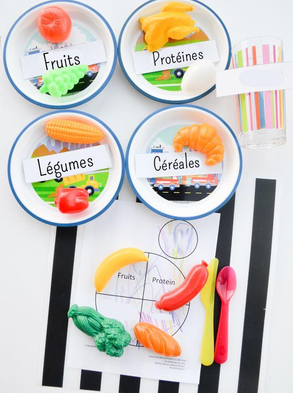 Hervorragend L'alimentation | Alimentation, Bien manger et Autre chose CU46