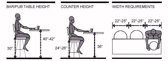 Bar Counter Height Recommended Stool Heights Spacing