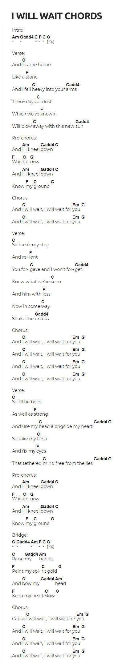 Songs like i will wait