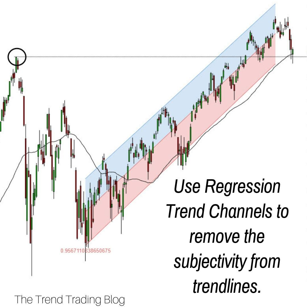 Regression Trend Channels Are An Excellent Way To Analyse A Trends