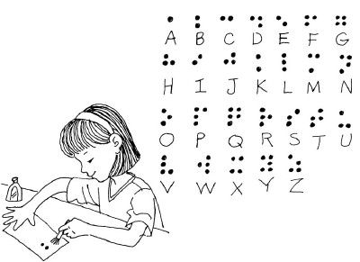 Braille Make Name Sheets With Letters For Each Childs Drawing Dots