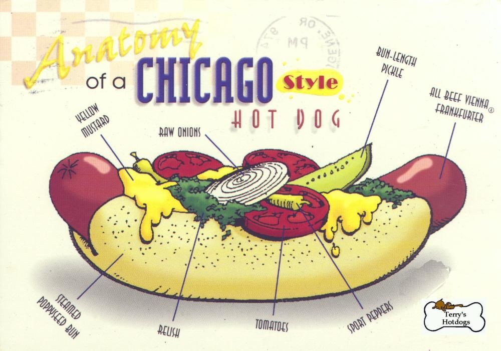 If you put ketchup on your hot dog, than you are NOT from Chicago.