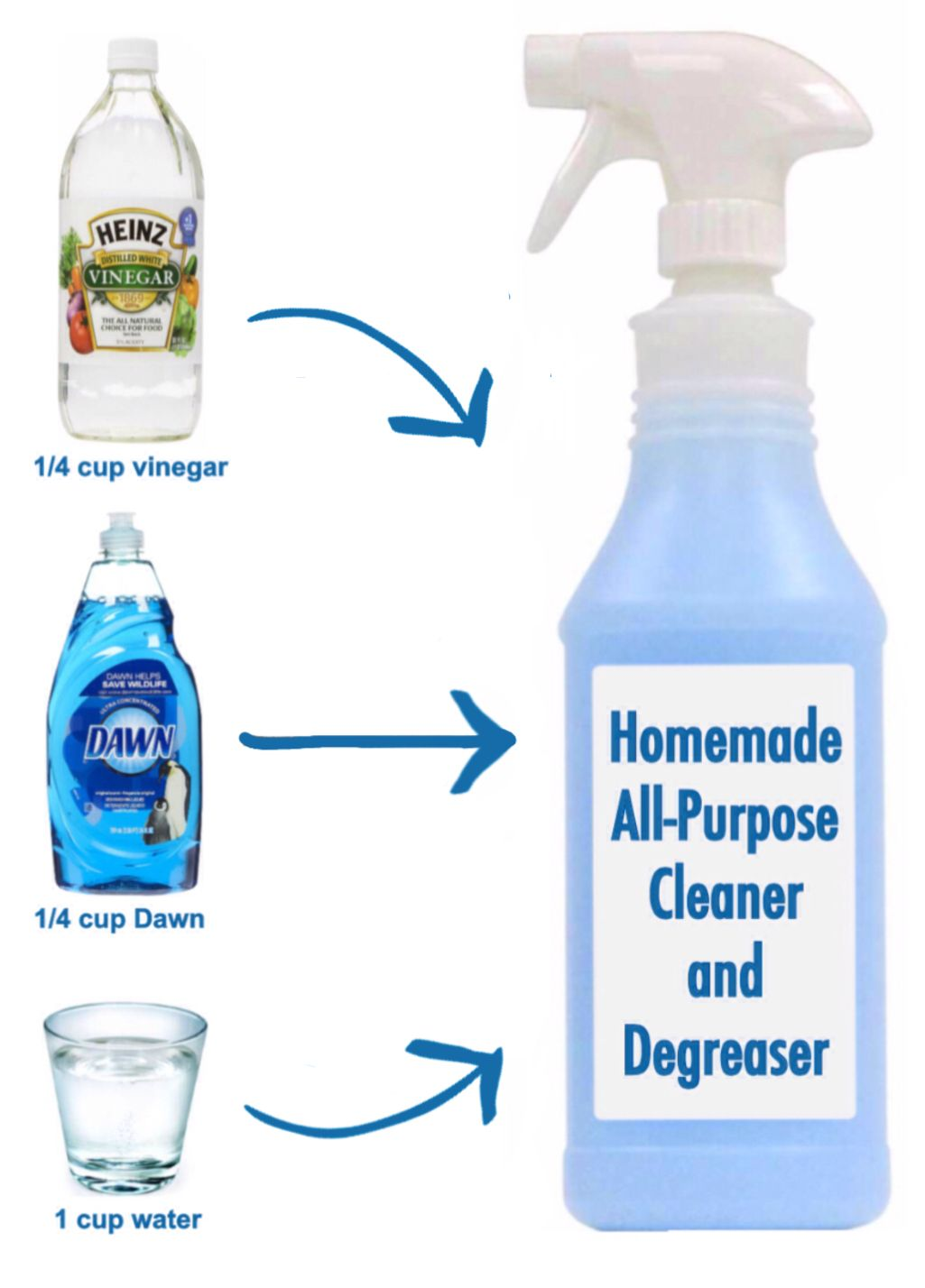 Homemade All Purpose Cleaner And Degreaser Recipe