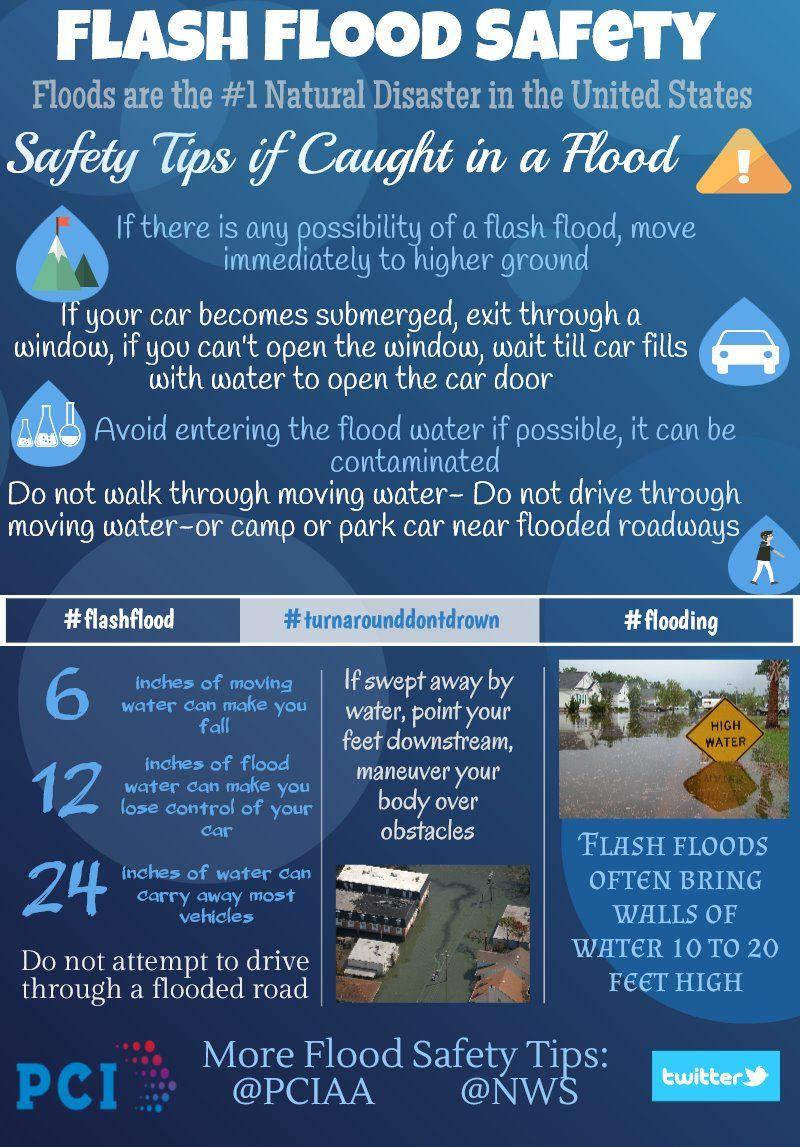 flash flood safety all about floods pinterest safety flood