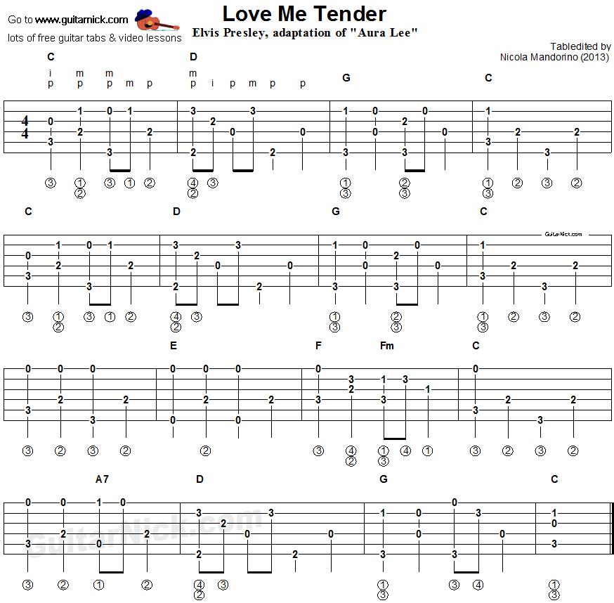 Love Me Tender Fingerpicking Guitar Tablature Piesne Bsne