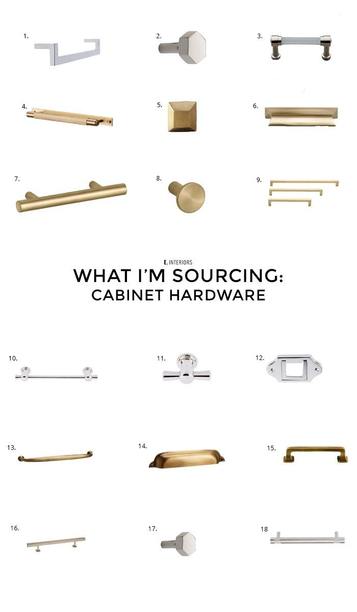 What I Am Sourcing The Best Cabinet Hardware Cabinet Hardware