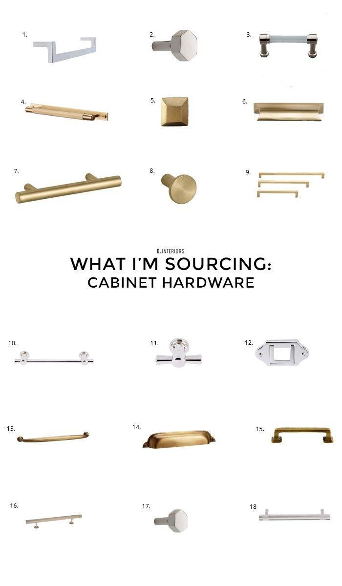 WHAT I AM SOURCING: CABINET HARDWARE | Herramientas