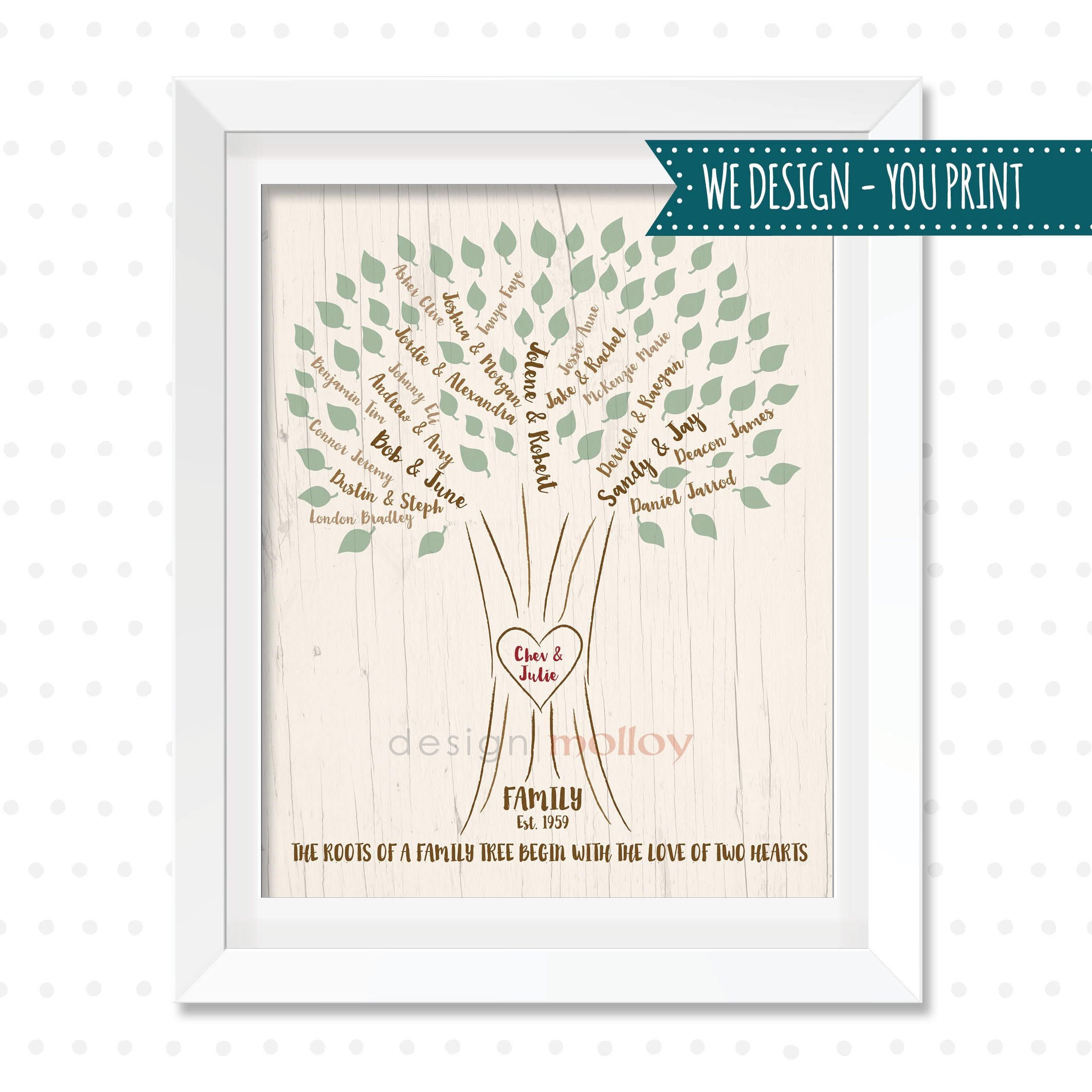 Digital Family Tree - Printable Family Tree, Gift for Grandparents, Custom Family Tree Wall Art, Anniversary Gift, Mother's Day, Christmas #bestgiftsforgrandparents
