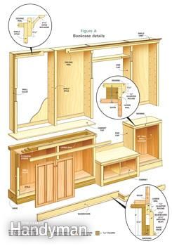 Stylish Shelves - Step by Step: The Family Handyman